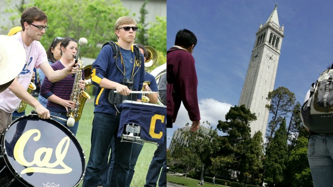 UC Berkeley Named 'America's Best Value College': Forbes