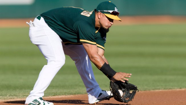 Could Franklin Barreto Get a Look in Center Field for A's?