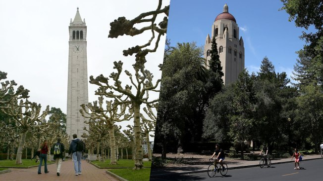 Stanford, UC Berkeley Among Best Colleges in the Nation: Report
