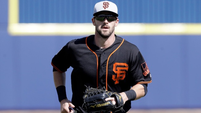 Steven Duggar Has 'visualized' Digging in Against Clayton Kershaw on Opening Day