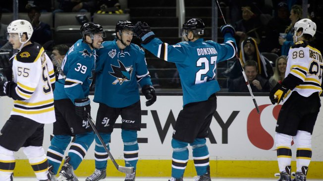 Sharks Re-sign Forwards Karlsson, Donskoi