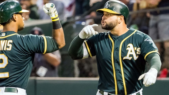 A's Lineup: Melvin Makes No Changes After Win Vs Indians