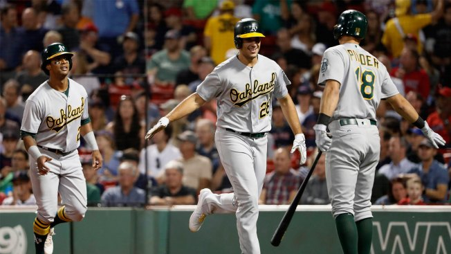 Kaval: 'Signing the Nucleus' of A's Young Talent Will Be Key for New Ballpark
