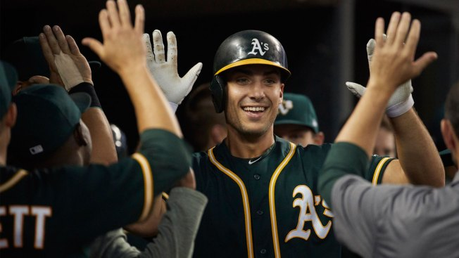 A's 1B Matt Olson Receives Recognition in AL Rookie of the Year Voting