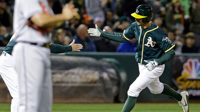 A's Score Four Off Darvish, End Four-game Skid