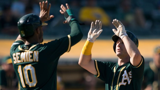 A's Players Applaud Ballpark Announcement, But How Many Will Get to Play in It?