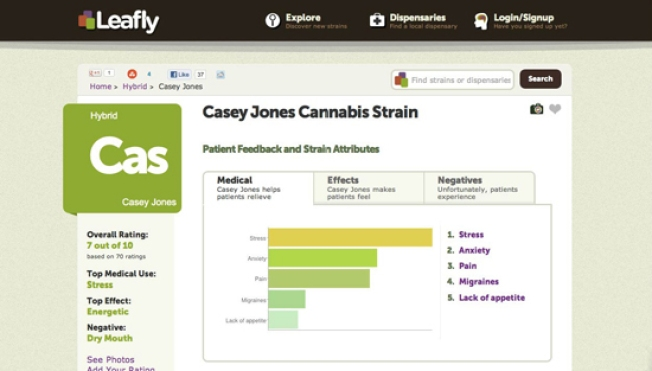 Leafly Gives Users a Digital Marijuana Database