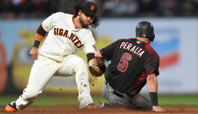 Greinke Outduels Bumgarner as D'backs Blank Giants