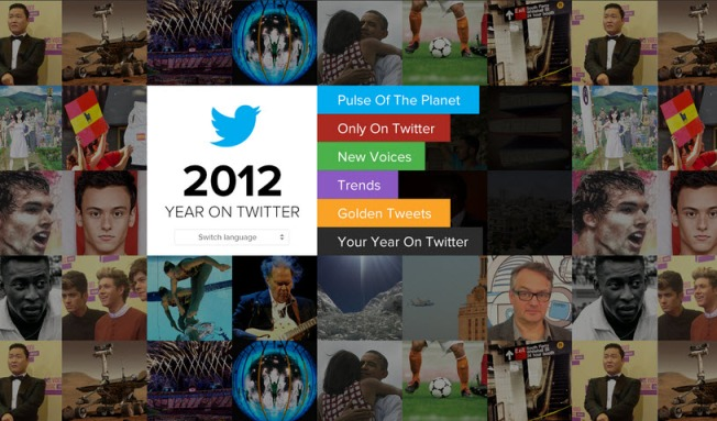Top Tweets in 2012
