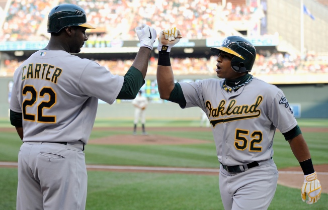 A's Quietly Turning in Playoff Contenders