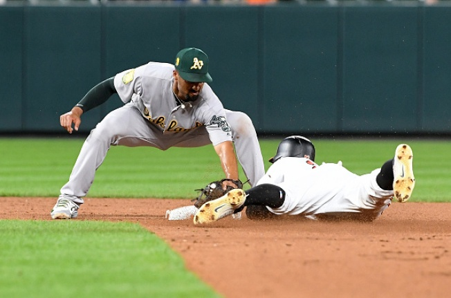 A's Winning Streak Ends With Loss to Lowly Orioles