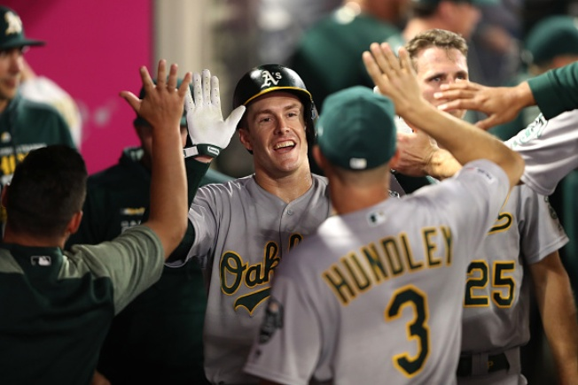 A's Bounce Back to Take Series Over Angels