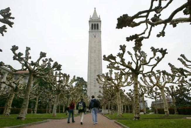 Bay Area Universities Rank High on Forbes America's Top Colleges