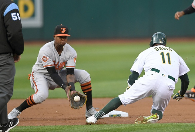 A's Lose Third Straight as Orioles Twice Hit Back-to-Back Homers