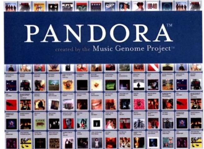 Pandora Goes Public -- Rising on NYSE
