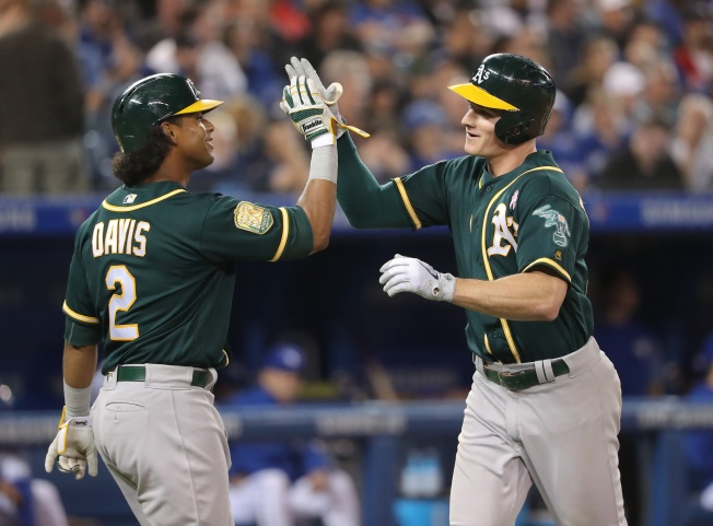 Oakland Coliseum Hosting Watch Party for Oakland A's vs. New York Yankees Wild Card Playoff Game