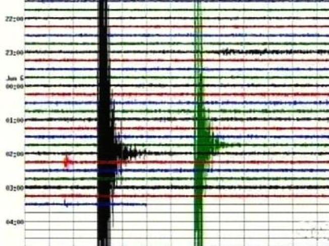 Earthquake Shakes Aromas
