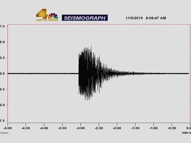 3.3-Magnitude Quake Shakes Santa Clara County