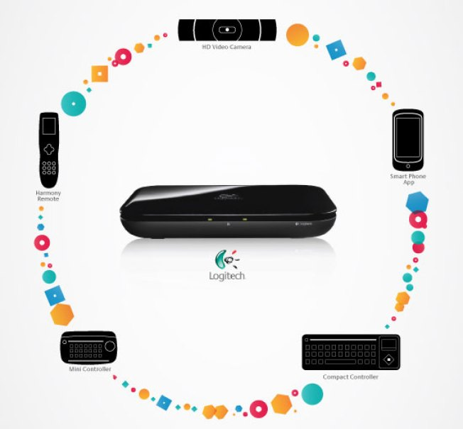 Logitech Launches Revue, First Ever Google TV Product
