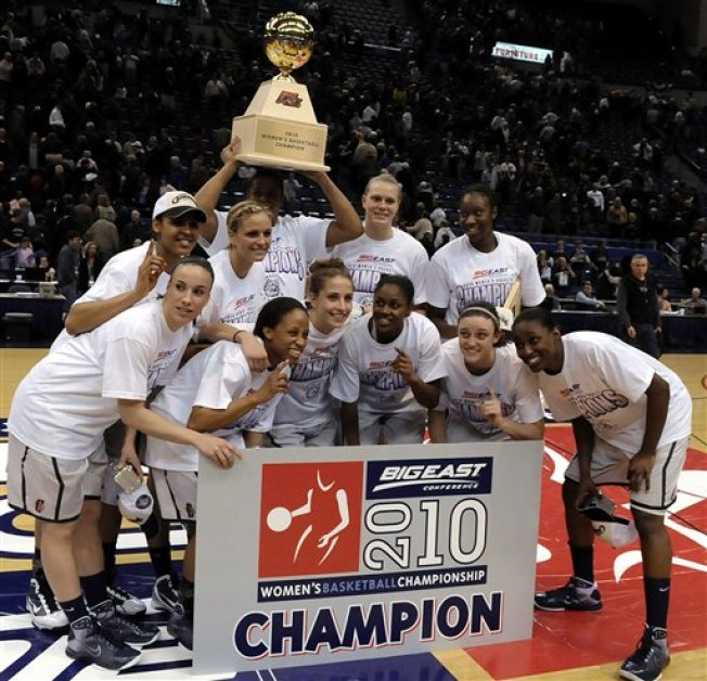 No. 1 UConn Women Take 16th Big East Title