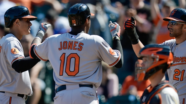 Giants Apologize After Orioles' Adam Jones Claims Fan Threw Banana at Him