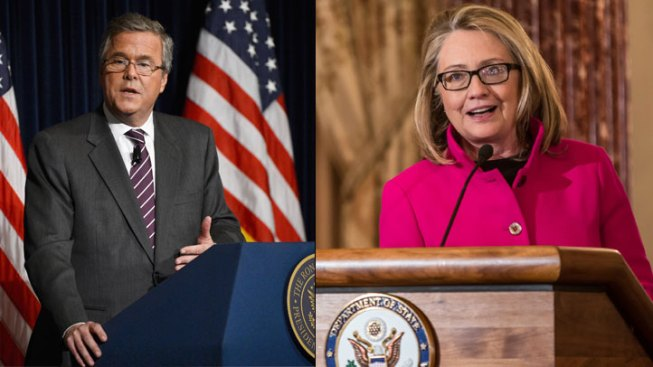Clinton Leads Jeb Bush in Hypothetical 2016 Fla. Race: Poll