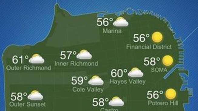 Where's the Sun? Ask this iPhone Weather App - NBC Bay Area