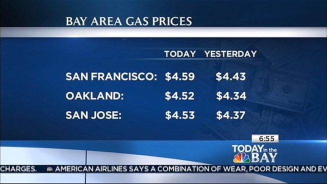 The average cost of a gallon of unleaded gas in San Jose increased by 16 cents overnight, according to AAA. At one station in Cupertino, gas was $5.39 a gallon for unleaded on Oct. 5. Monte Francis reports.