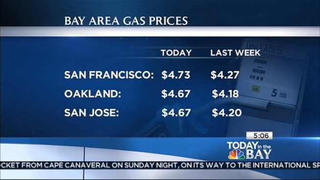 In California, the average price of a gallon of regular gasoline clocked in at $4.65, according to the Automobile Club's daily fuel price report. The national average was $3.81. Bob Redell reports.