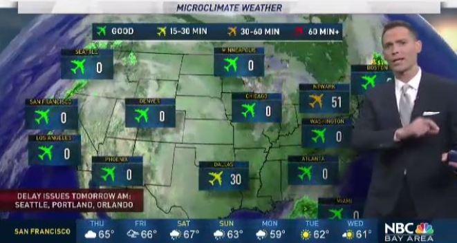 Jeff's Forecast: Rain Chances