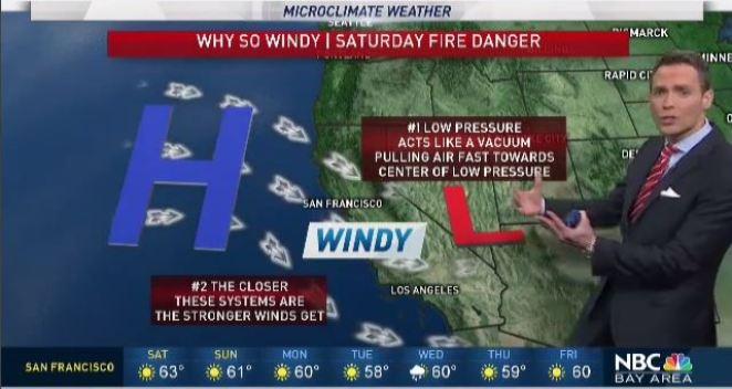Jeff's Forecast: Windy Weekend Fire Danger