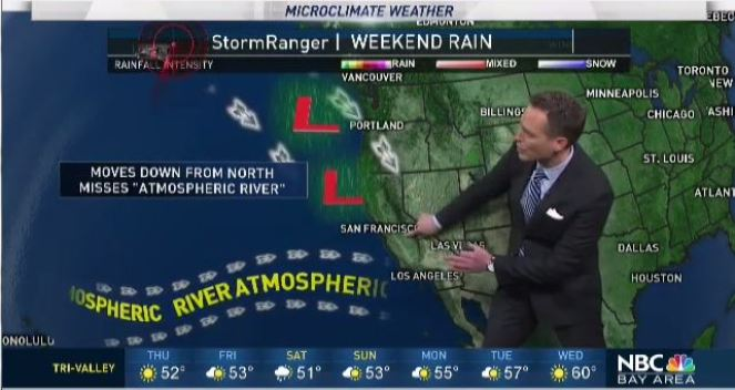 Jeff's Forecast: Sun Returns and Weekend Rain
