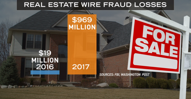 How Hackers Stole a Homebuyer's $400,000 Down Payment