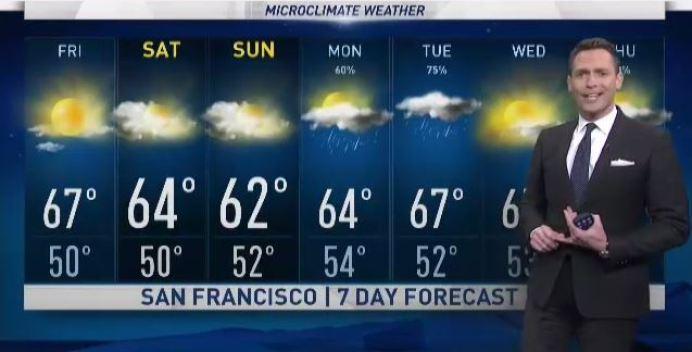 Jeff's Forecast: Cooler Weekend & Rain Ahead