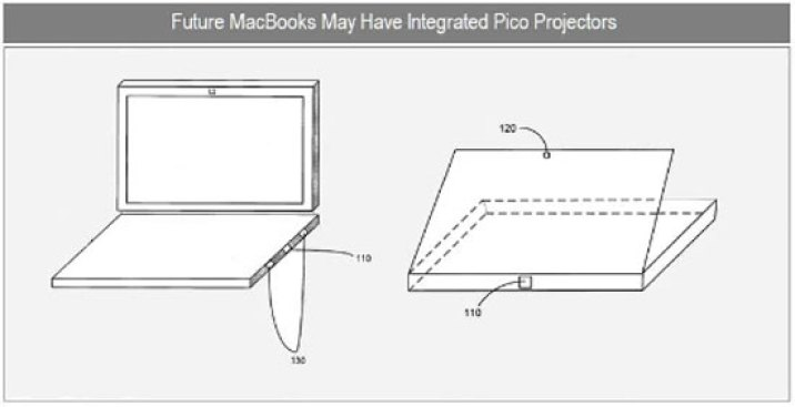 Apple Patent Hints Built-In Projectors for MacBooks