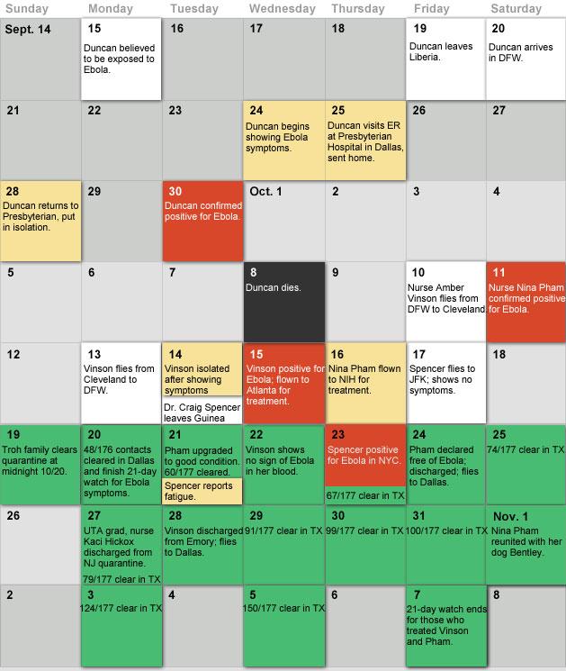 Ebola Calendar