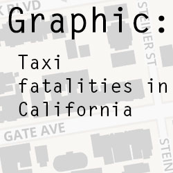Graphic: Taxi fatalities in California